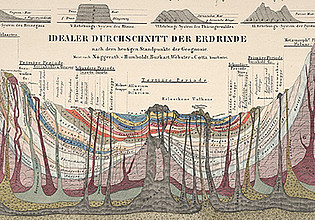 Mehr zu 'From von Humboldt into the Anthropocene'